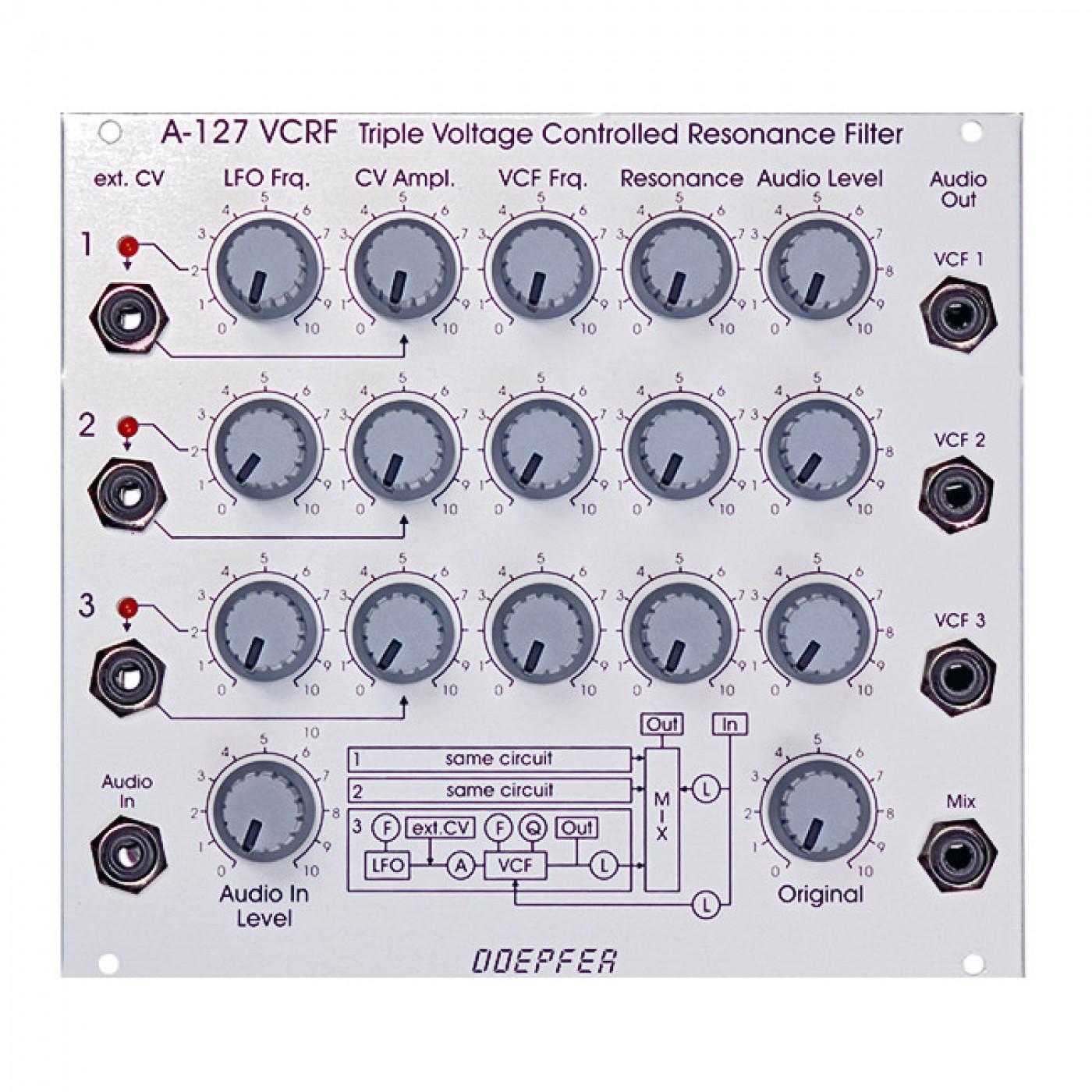 Doepfer A-127 | Rage Audio