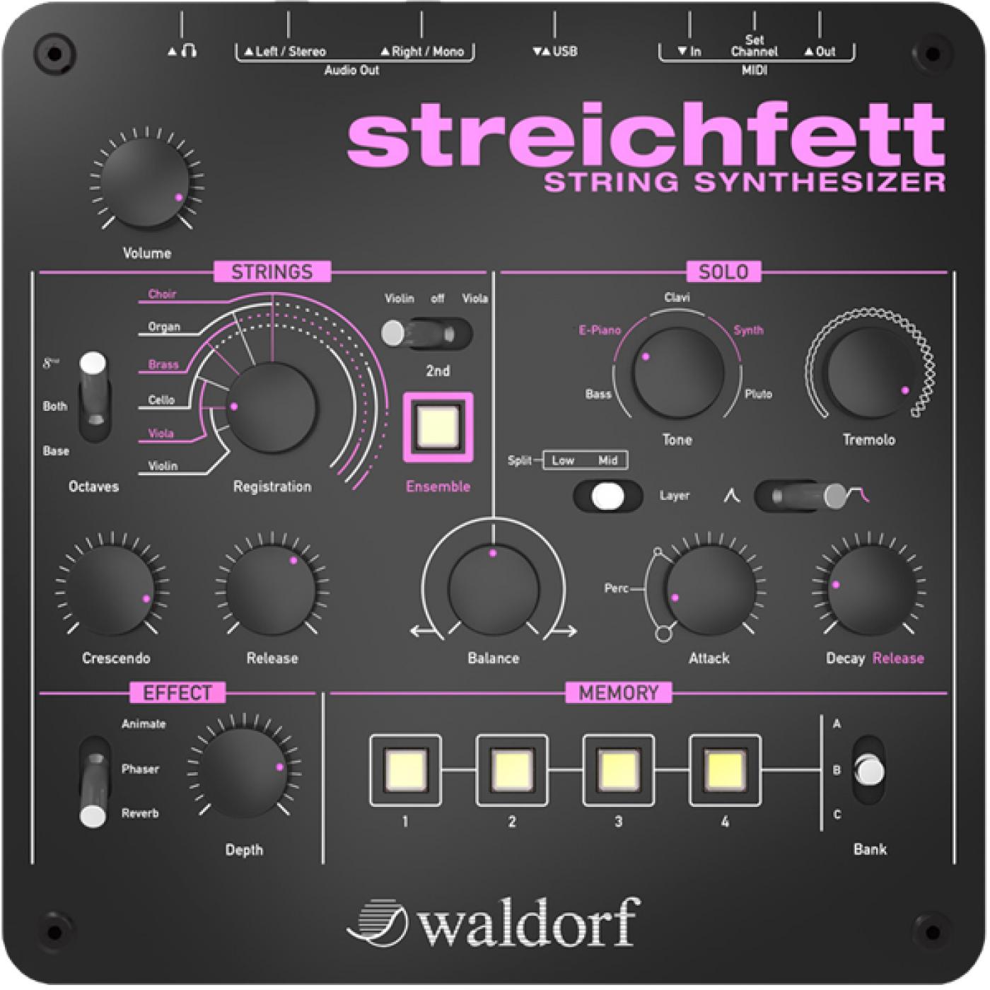 Waldorf STREICHFETT | Rage Audio